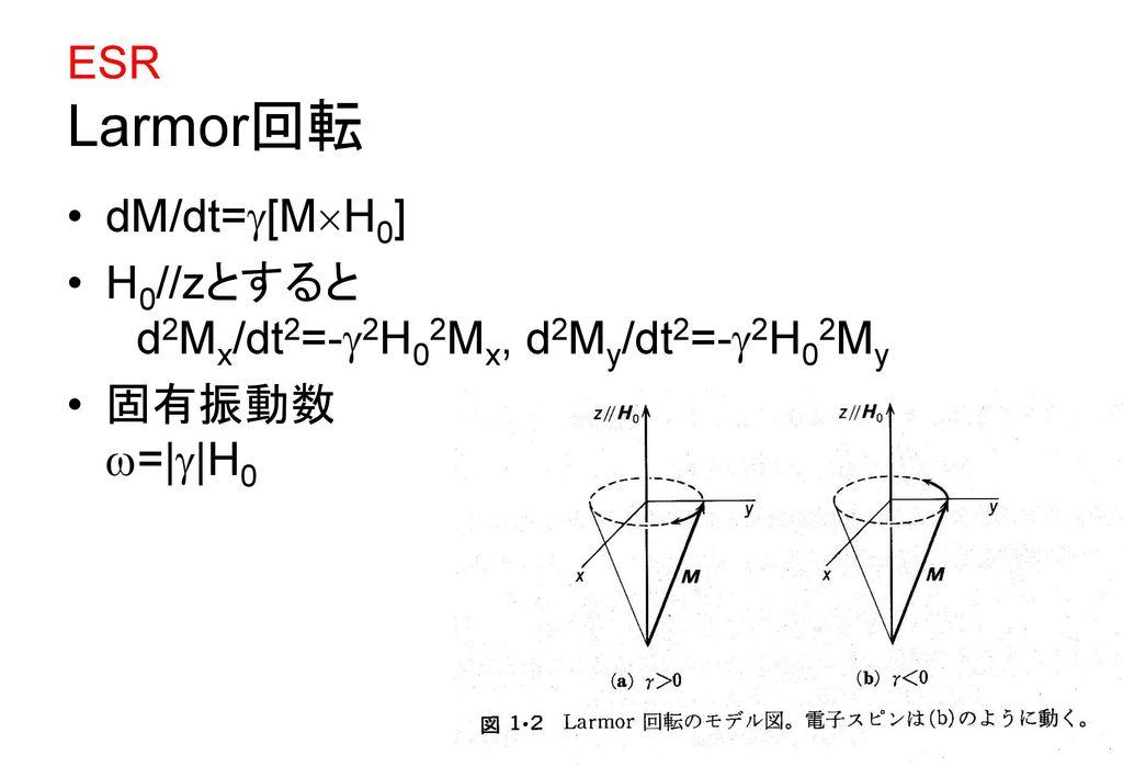 ESR Larmor回転 dM/dt=[MH0] H0//zとすると d2Mx/dt2=-2H02Mx, d2My/dt2=-2H02My 固有振動数 =  H0